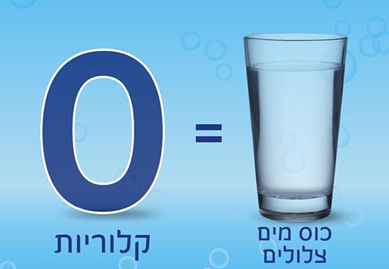 הידעתם שבמים יש 0 קלוריות